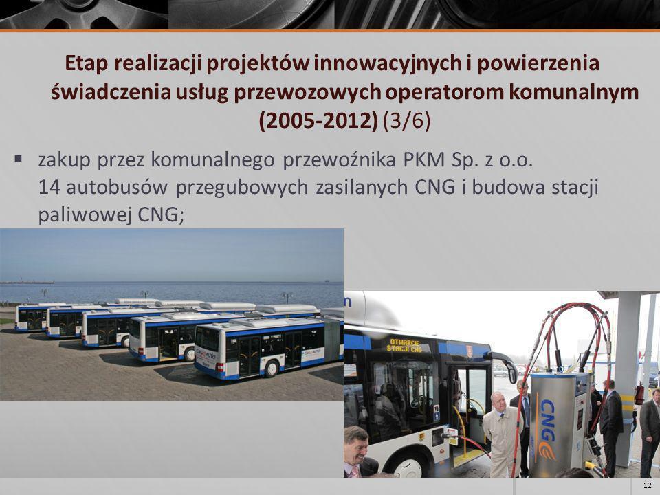 Etap realizacji projektów innowacyjnych i powierzenia świadczenia usług przewozowych operatorom komunalnym (2005-2012) (3/6)