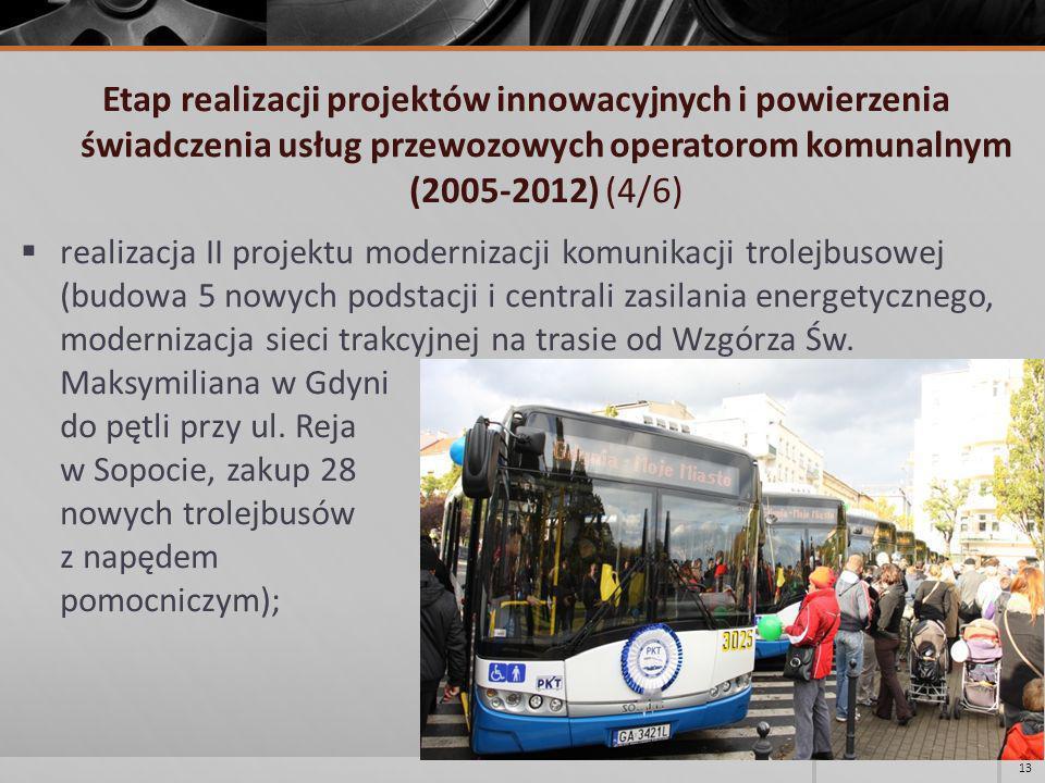 Etap realizacji projektów innowacyjnych i powierzenia świadczenia usług przewozowych operatorom komunalnym (2005-2012) (4/6)
