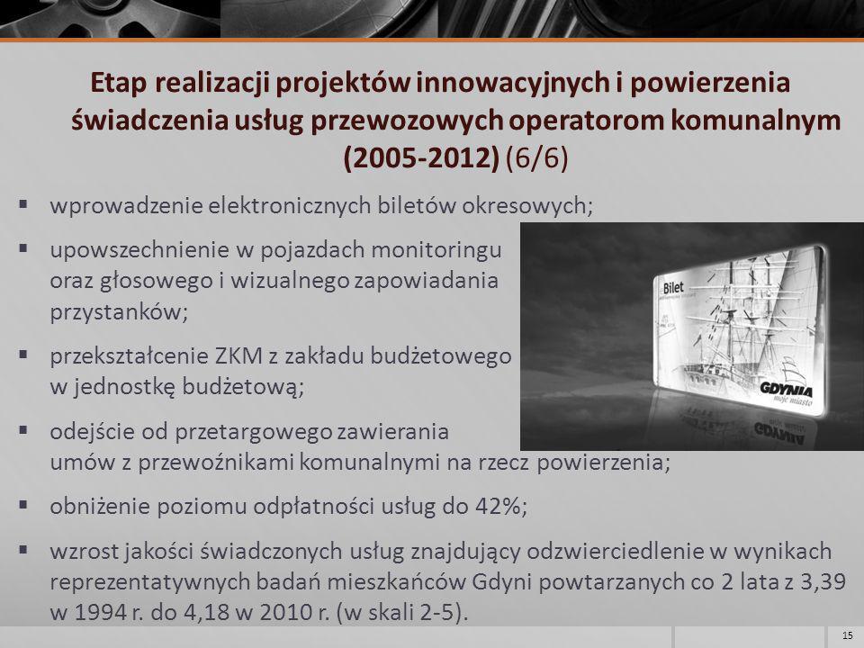 Etap realizacji projektów innowacyjnych i powierzenia świadczenia usług przewozowych operatorom komunalnym (2005-2012) (6/6)