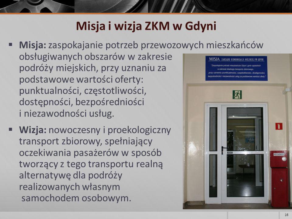 Misja i wizja ZKM w Gdyni