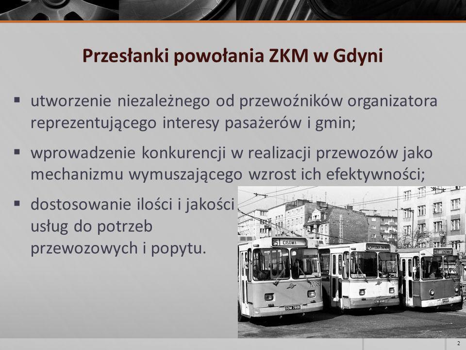 Przesłanki powołania ZKM w Gdyni
