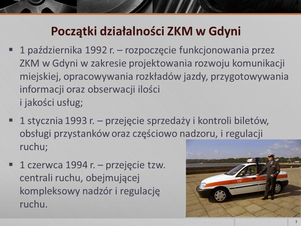 Początki działalności ZKM w Gdyni