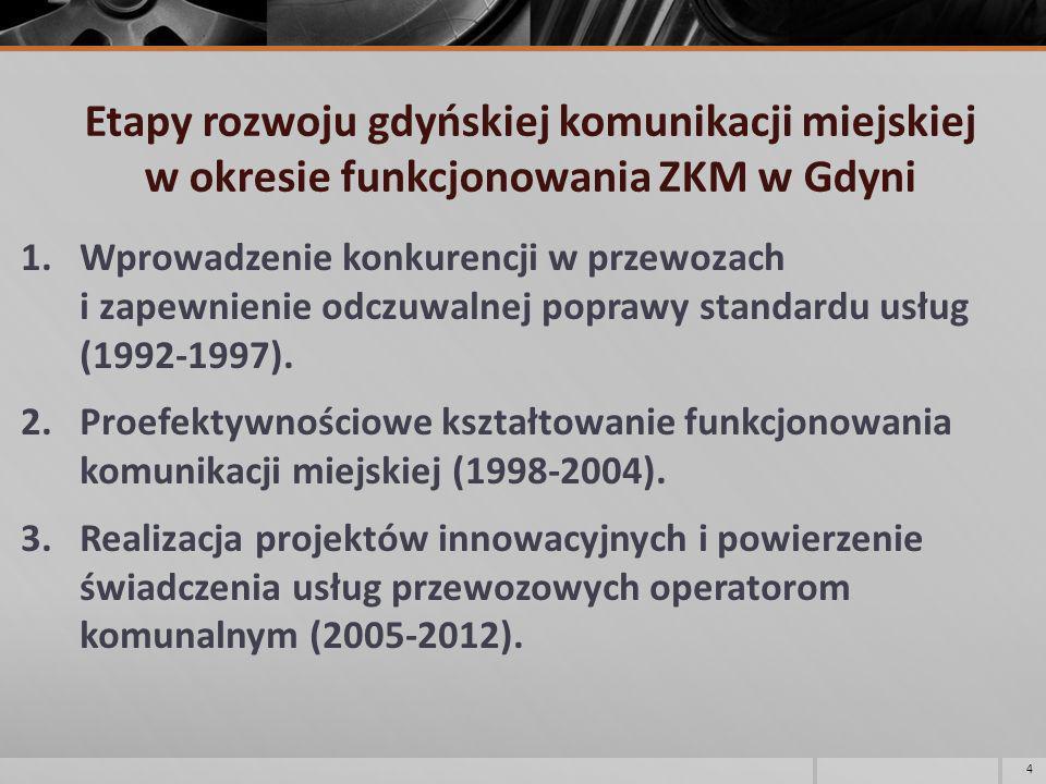 Etapy rozwoju gdyńskiej komunikacji miejskiej w okresie funkcjonowania ZKM w Gdyni
