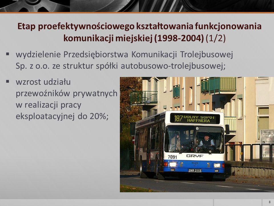 Etap proefektywnościowego kształtowania funkcjonowania komunikacji miejskiej (1998-2004) (1/2)