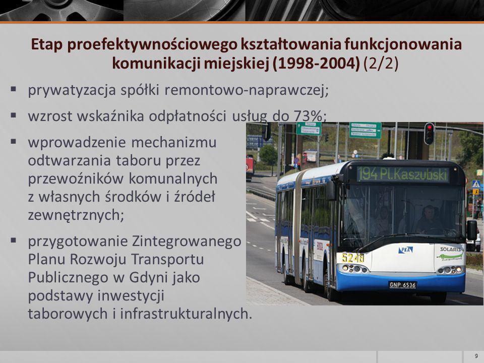 Etap proefektywnościowego kształtowania funkcjonowania komunikacji miejskiej (1998-2004) (2/2)