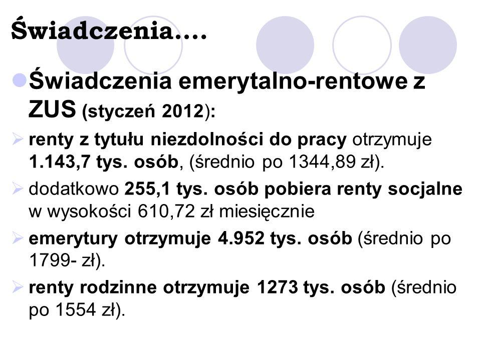 Świadczenia…. Świadczenia emerytalno-rentowe z ZUS (styczeń 2012):
