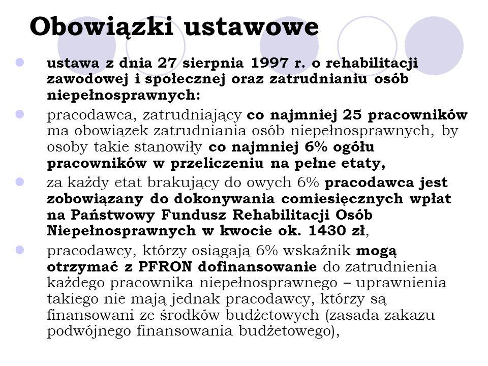 Obowiązki ustawowe ustawa z dnia 27 sierpnia 1997 r. o rehabilitacji zawodowej i społecznej oraz zatrudnianiu osób niepełnosprawnych: