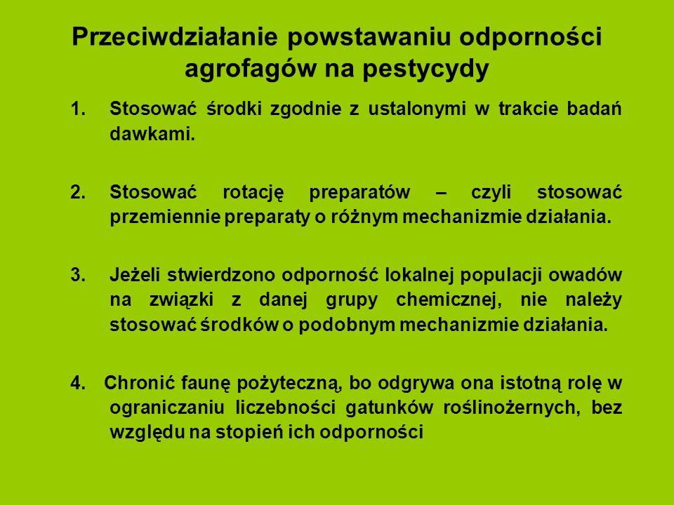 Przeciwdziałanie powstawaniu odporności agrofagów na pestycydy