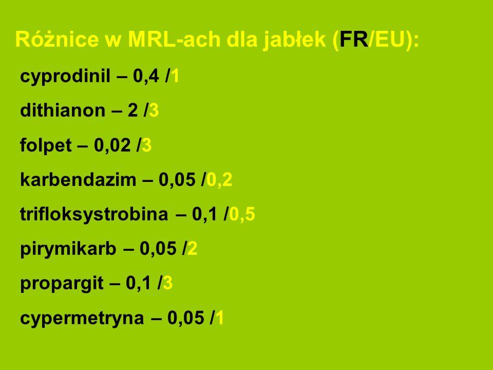 Różnice w MRL-ach dla jabłek (FR/EU): cyprodinil – 0,4 /1 dithianon – 2 /3 folpet – 0,02 /3 karbendazim – 0,05 /0,2 trifloksystrobina – 0,1 /0,5 pirymikarb – 0,05 /2 propargit – 0,1 /3 cypermetryna – 0,05 /1