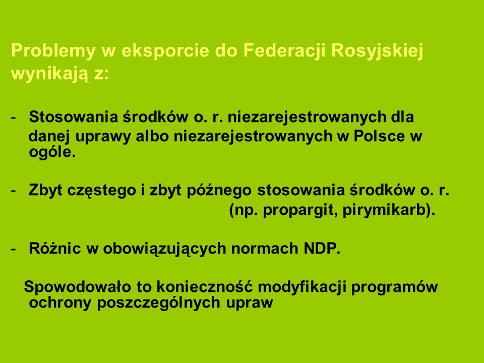 Problemy w eksporcie do Federacji Rosyjskiej wynikają z: