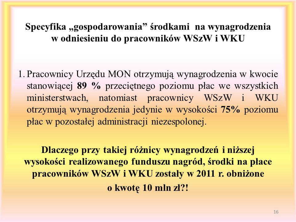 """Specyfika """"gospodarowania środkami na wynagrodzenia w odniesieniu do pracowników WSzW i WKU"""
