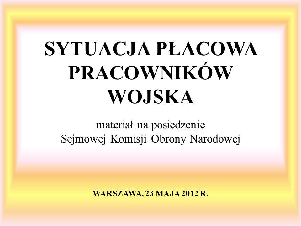 SYTUACJA PŁACOWA PRACOWNIKÓW WOJSKA materiał na posiedzenie Sejmowej Komisji Obrony Narodowej