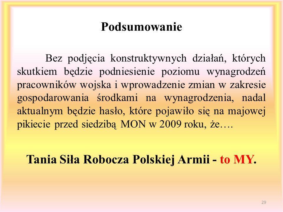 Tania Siła Robocza Polskiej Armii - to MY.