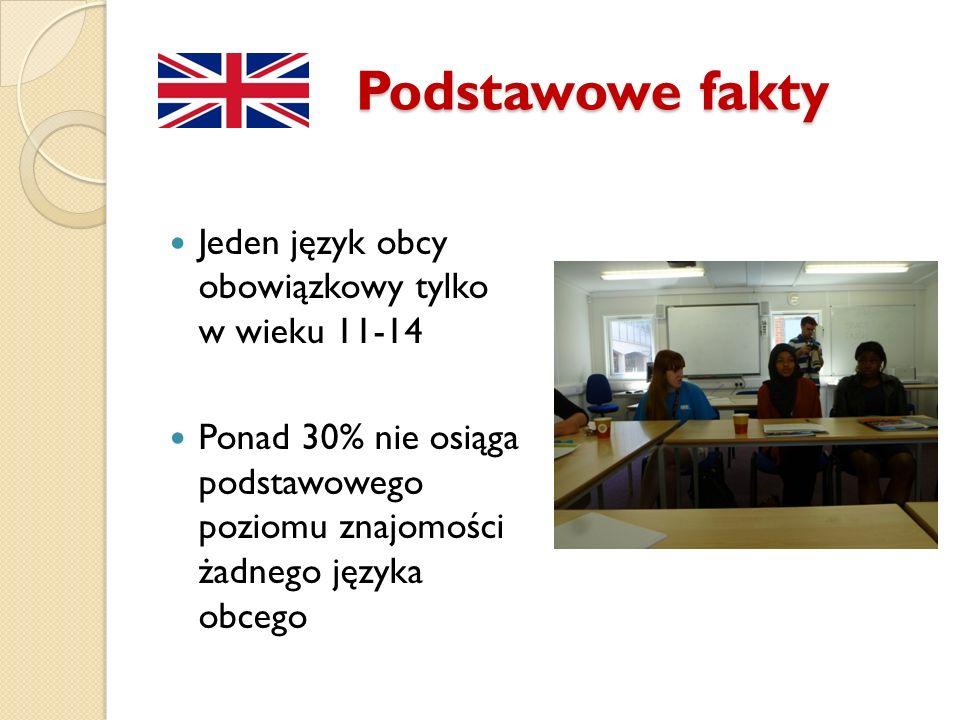 Podstawowe fakty Jeden język obcy obowiązkowy tylko w wieku 11-14