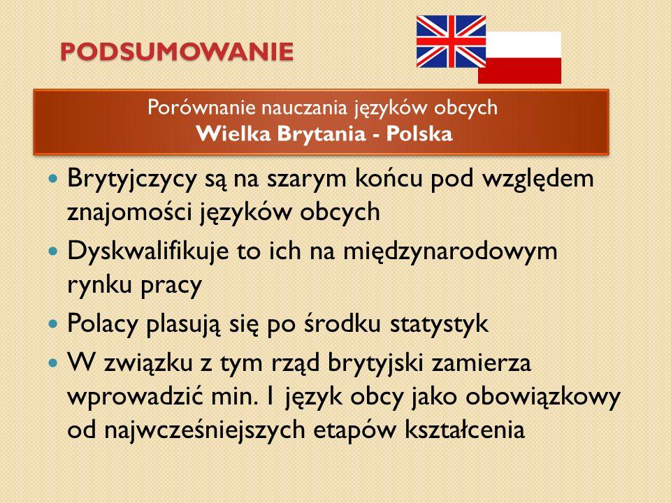 Wielka Brytania - Polska