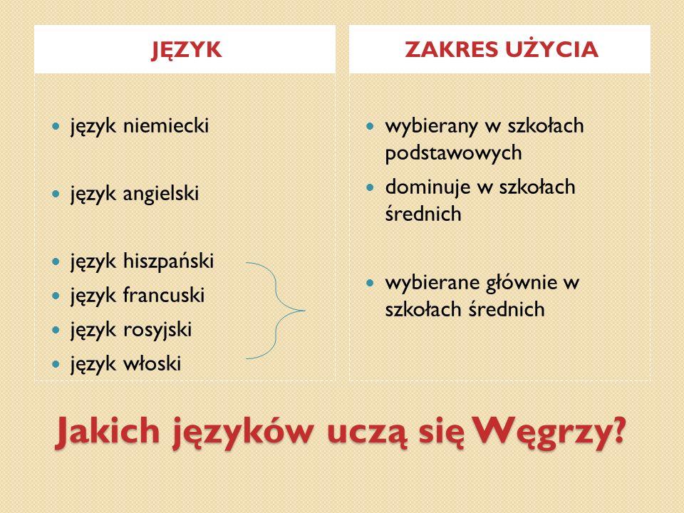 Jakich języków uczą się Węgrzy