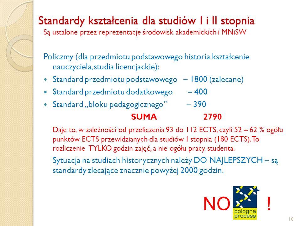 Standardy kształcenia dla studiów I i II stopnia