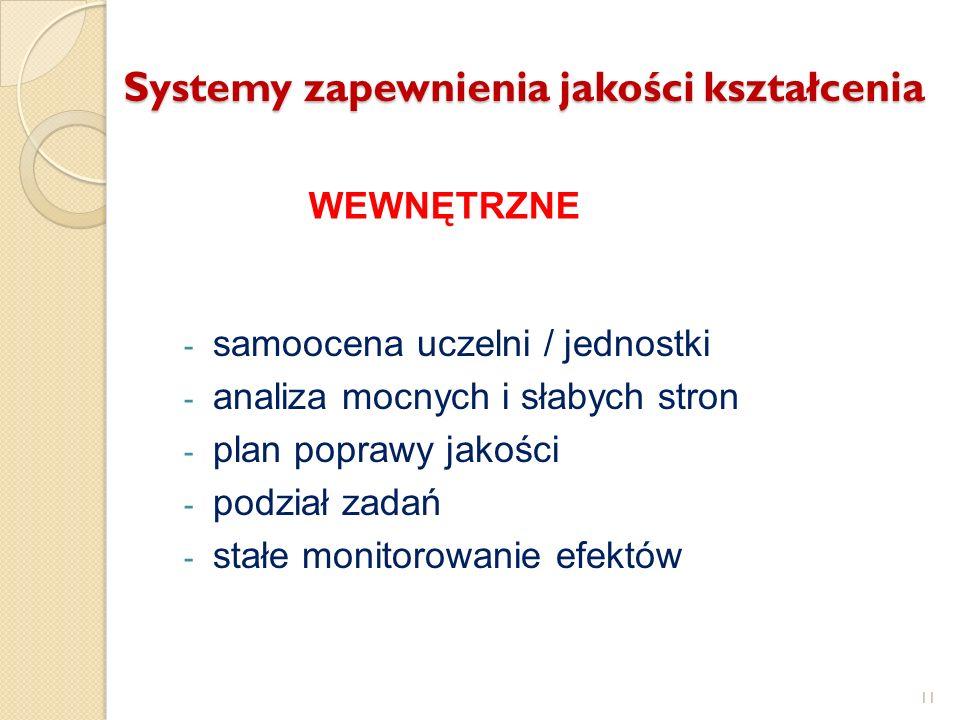 Systemy zapewnienia jakości kształcenia