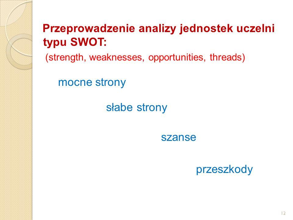 Przeprowadzenie analizy jednostek uczelni typu SWOT: