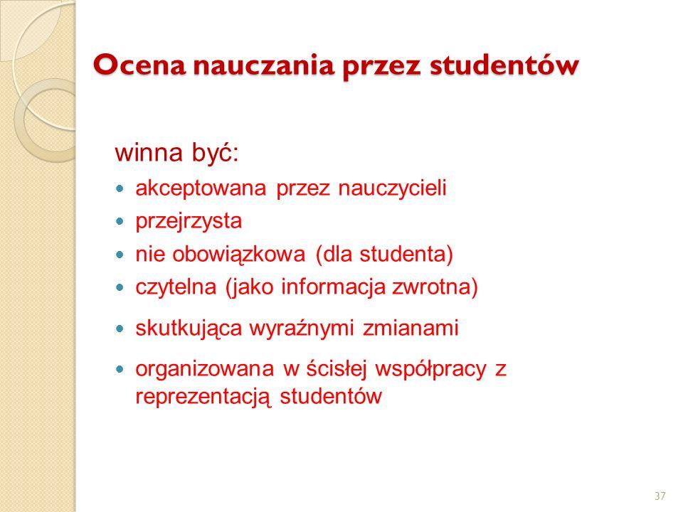 Ocena nauczania przez studentów