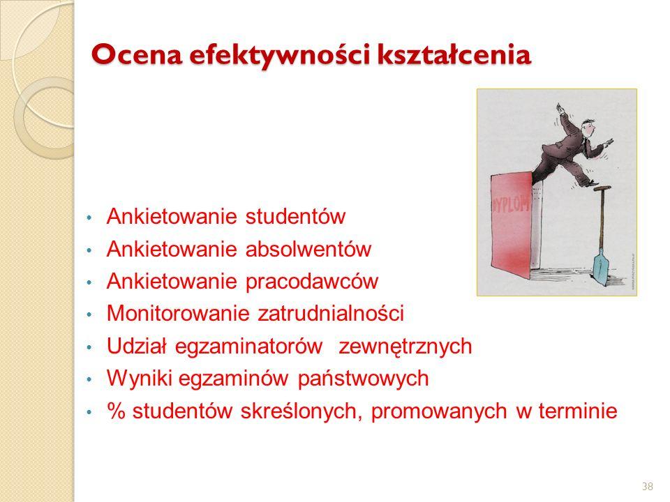 Ocena efektywności kształcenia