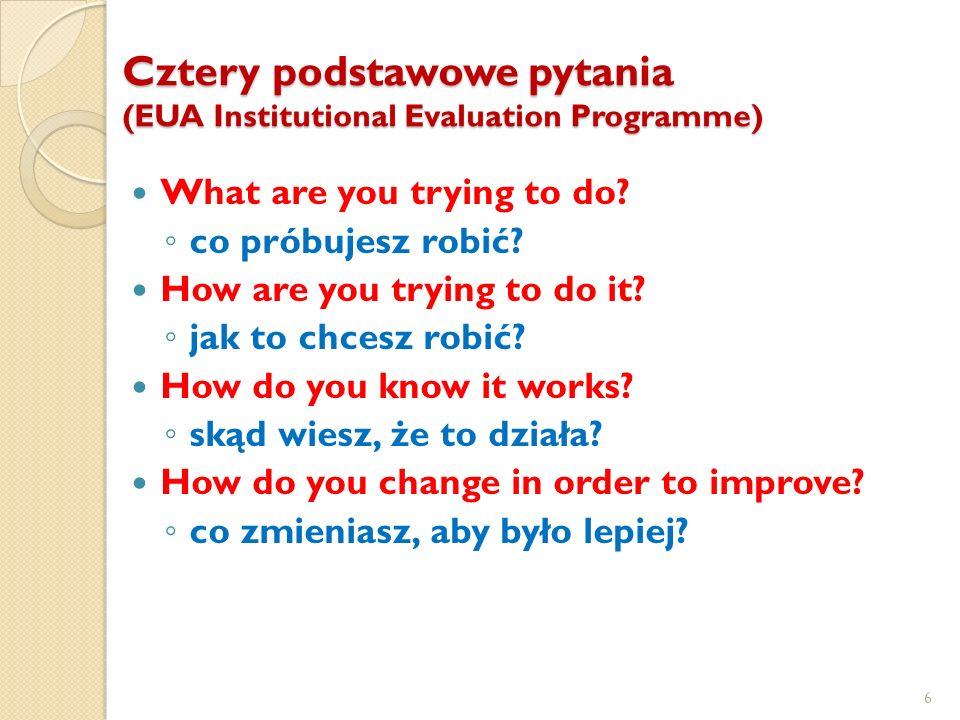 Cztery podstawowe pytania (EUA Institutional Evaluation Programme)