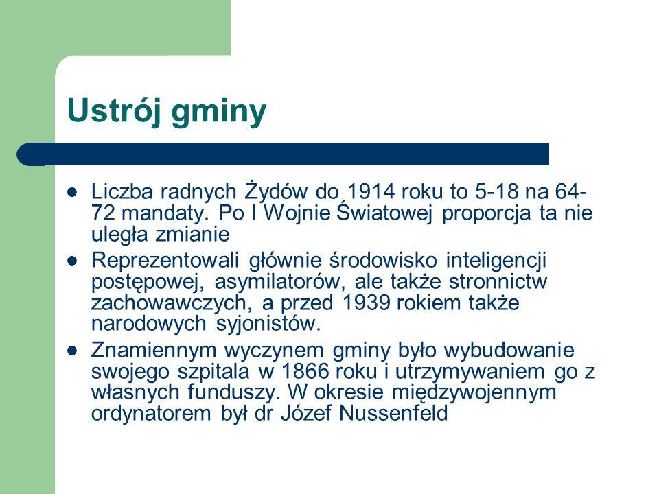 Ustrój gminy Liczba radnych Żydów do 1914 roku to 5-18 na 64-72 mandaty. Po I Wojnie Światowej proporcja ta nie uległa zmianie.