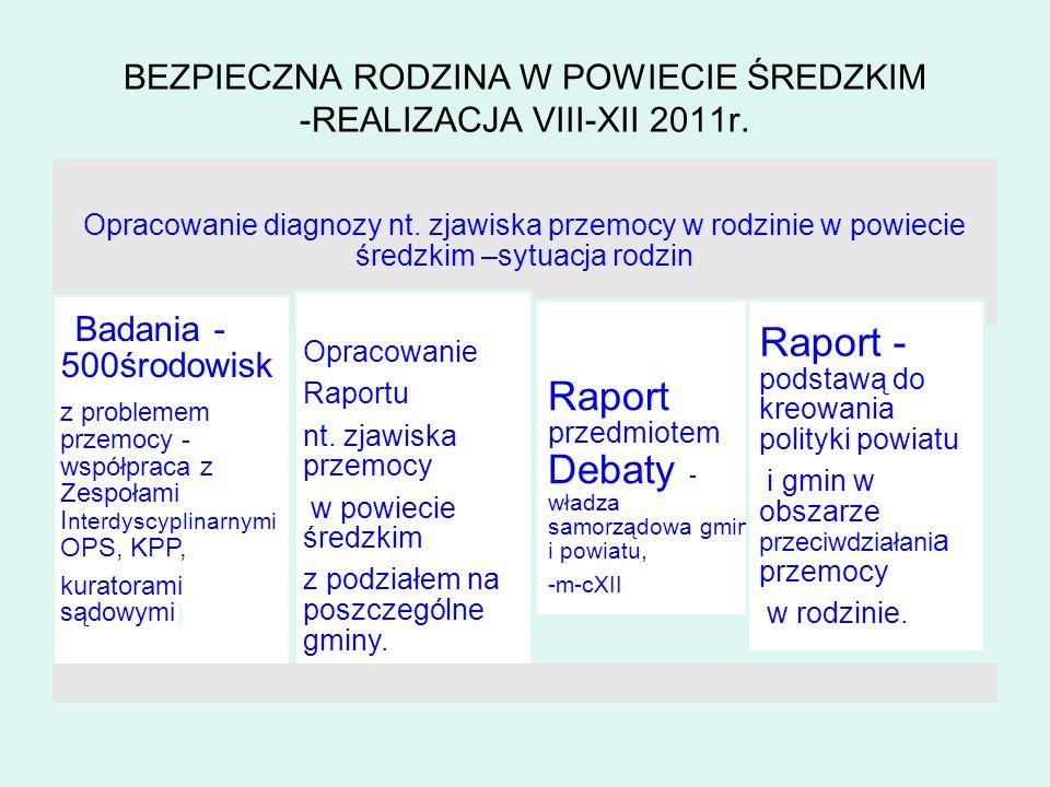 BEZPIECZNA RODZINA W POWIECIE ŚREDZKIM -REALIZACJA VIII-XII 2011r.