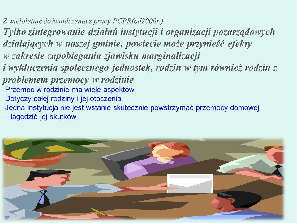 Z wieloletnie doświadczenia z pracy PCPR(od2000r