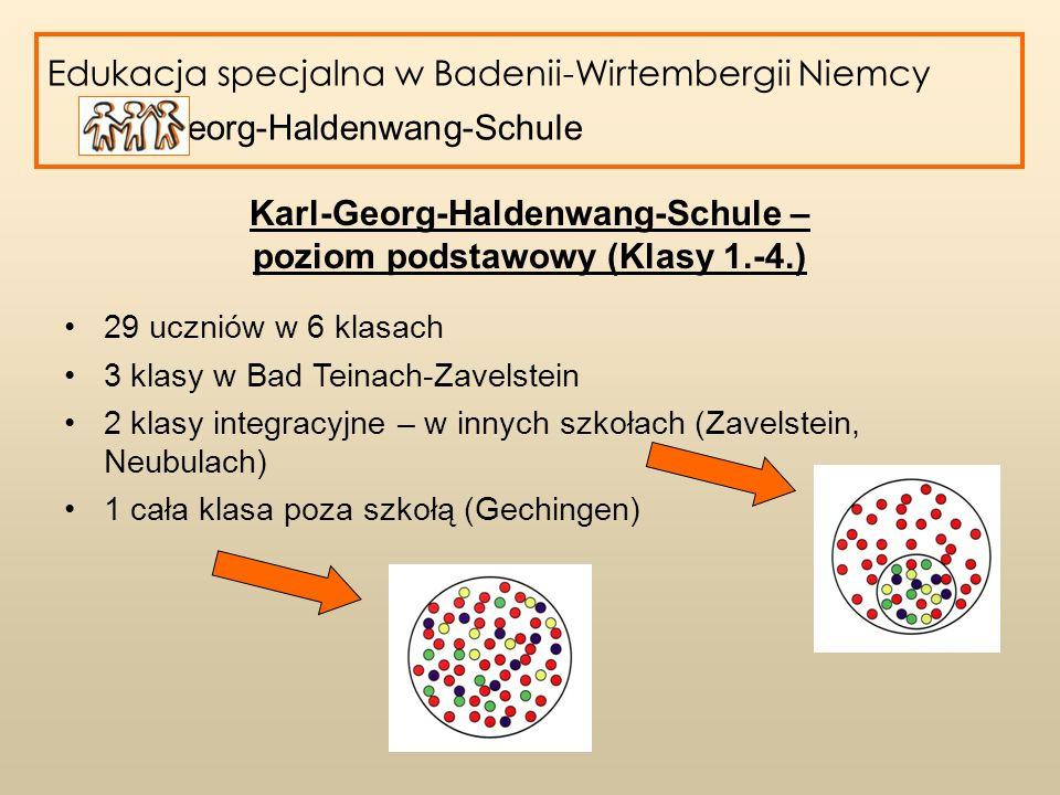 Karl-Georg-Haldenwang-Schule – poziom podstawowy (Klasy 1.-4.)
