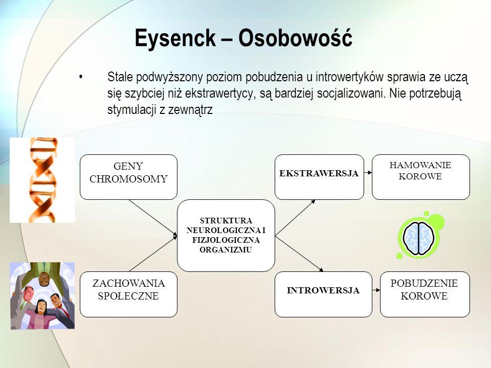 STRUKTURA NEUROLOGICZNA I FIZJOLOGICZNA ORGANIZMU