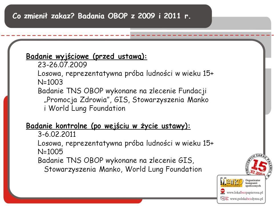 Co zmienił zakaz Badania OBOP z 2009 i 2011 r.