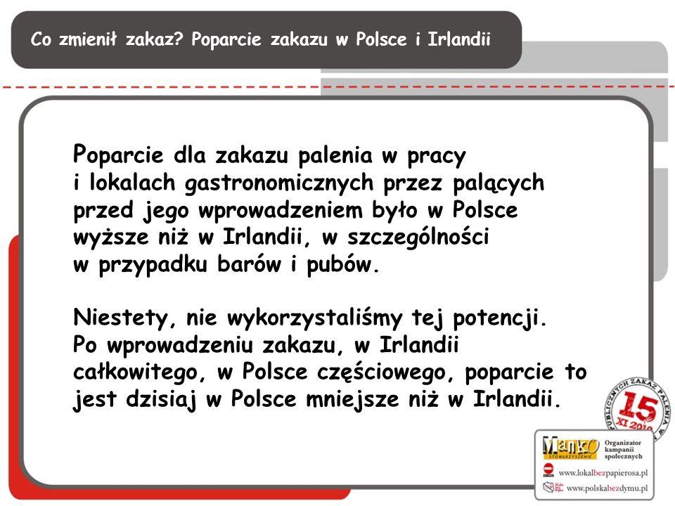 Co zmienił zakaz Poparcie zakazu w Polsce i Irlandii