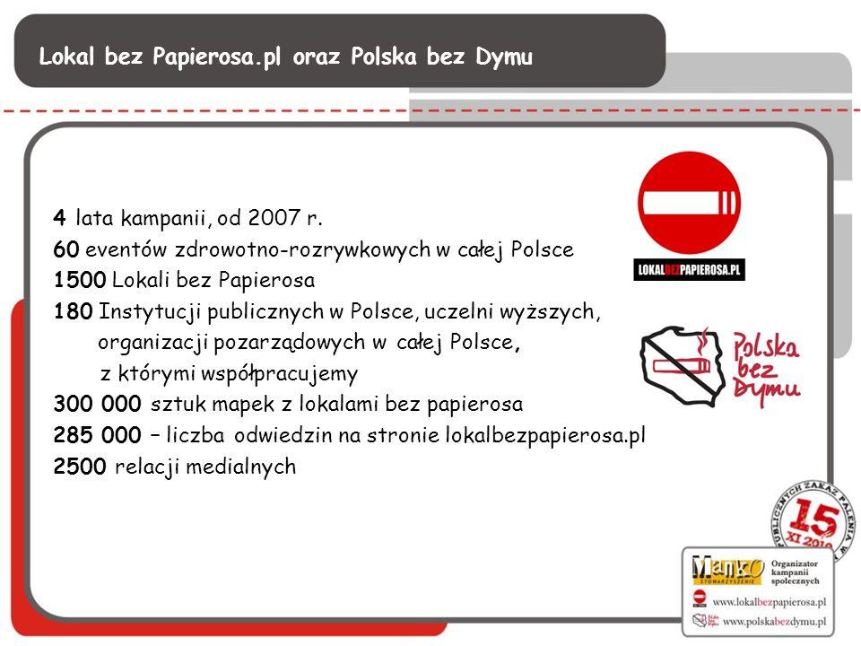 Lokal bez Papierosa.pl oraz Polska bez Dymu