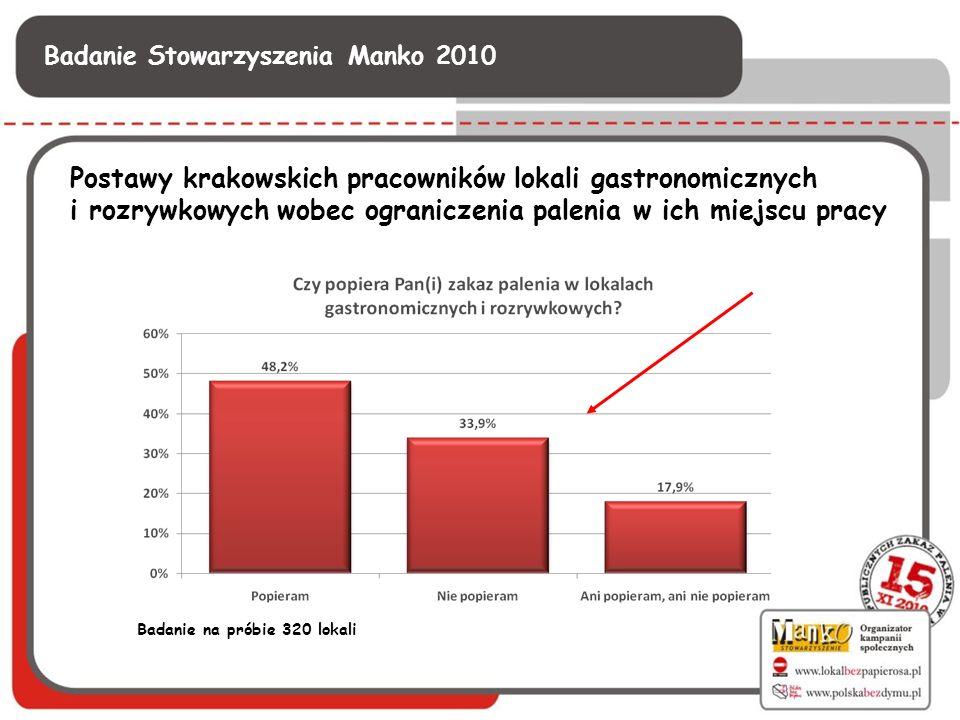 Postawy krakowskich pracowników lokali gastronomicznych
