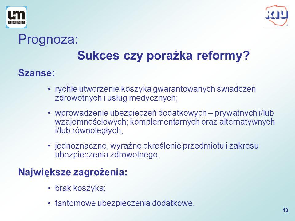 Prognoza: Sukces czy porażka reformy