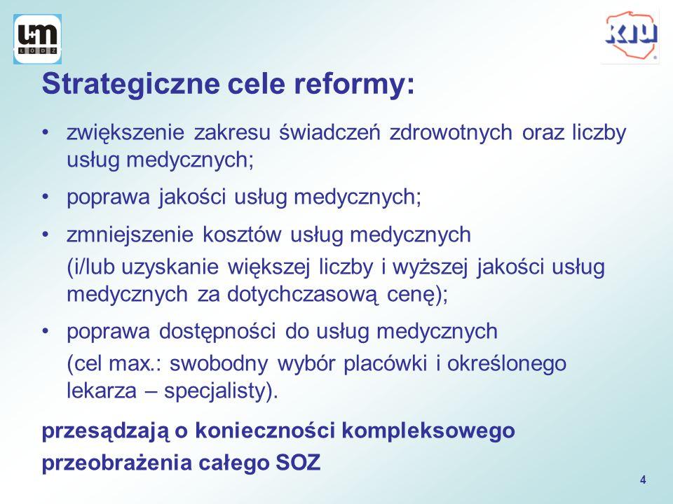 Strategiczne cele reformy: