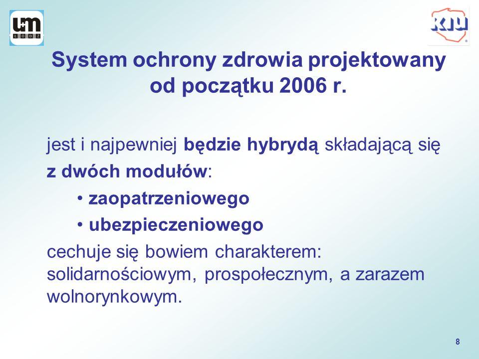 System ochrony zdrowia projektowany od początku 2006 r.