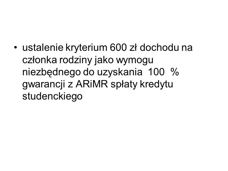 ustalenie kryterium 600 zł dochodu na członka rodziny jako wymogu niezbędnego do uzyskania 100 % gwarancji z ARiMR spłaty kredytu studenckiego