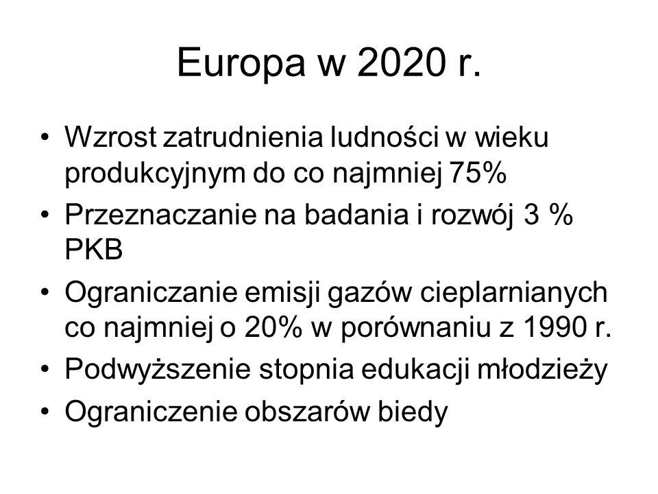 Europa w 2020 r. Wzrost zatrudnienia ludności w wieku produkcyjnym do co najmniej 75% Przeznaczanie na badania i rozwój 3 % PKB.