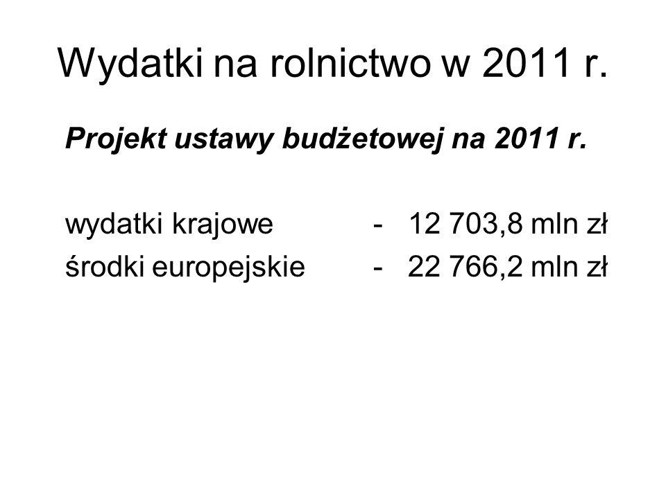 Wydatki na rolnictwo w 2011 r.
