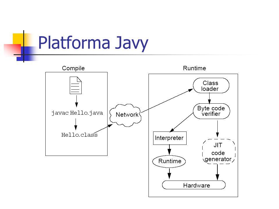 Platforma Javy
