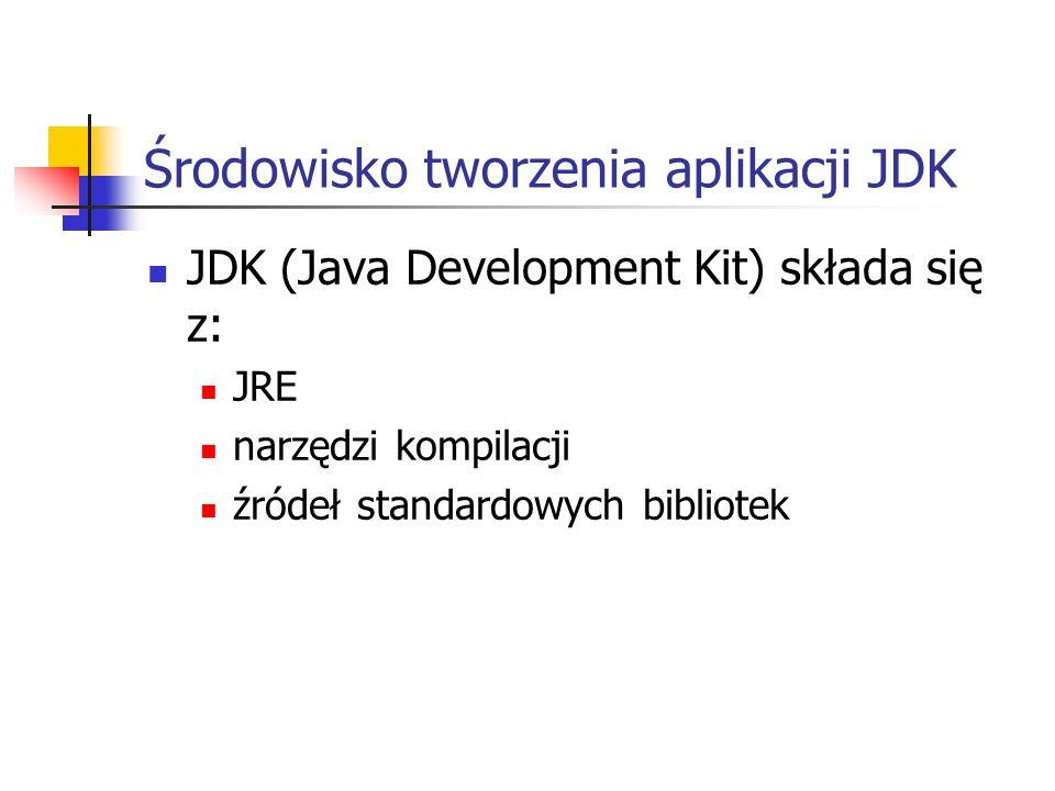 Środowisko tworzenia aplikacji JDK