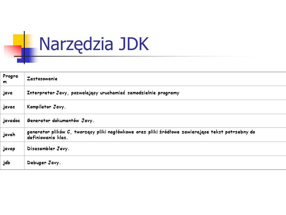 Narzędzia JDK Program Zastosowanie java