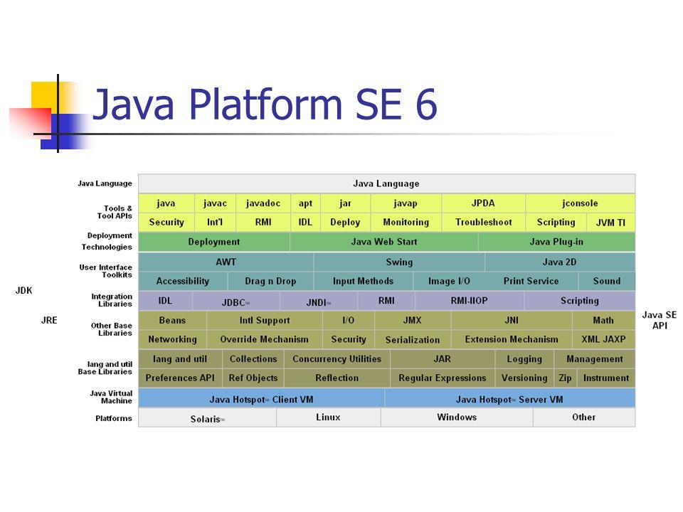 Java Platform SE 6
