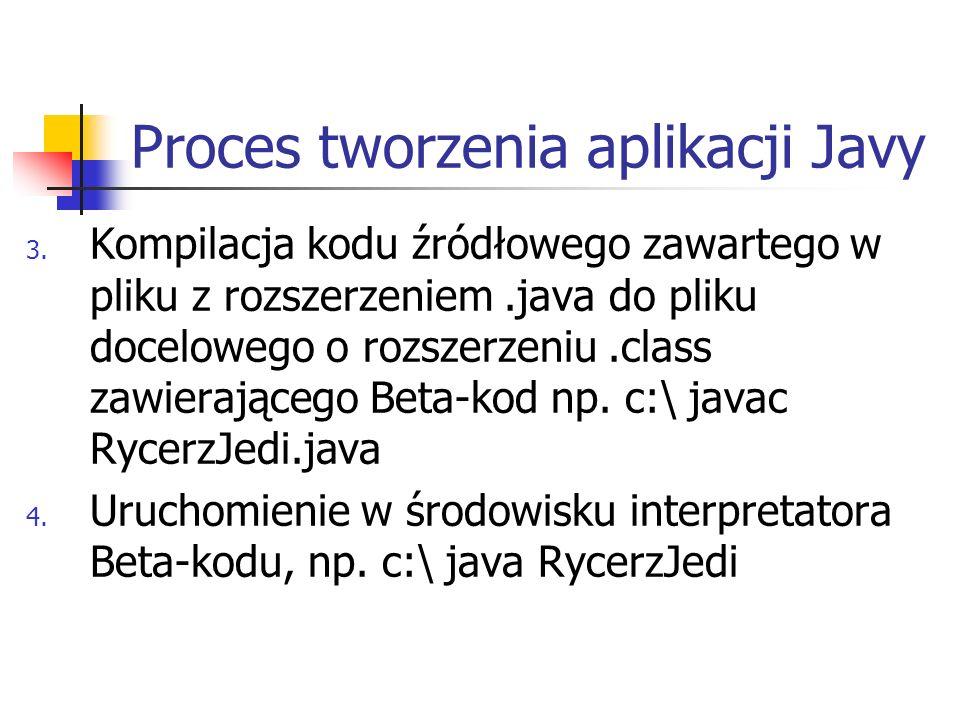 Proces tworzenia aplikacji Javy