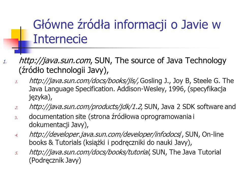 Główne źródła informacji o Javie w Internecie