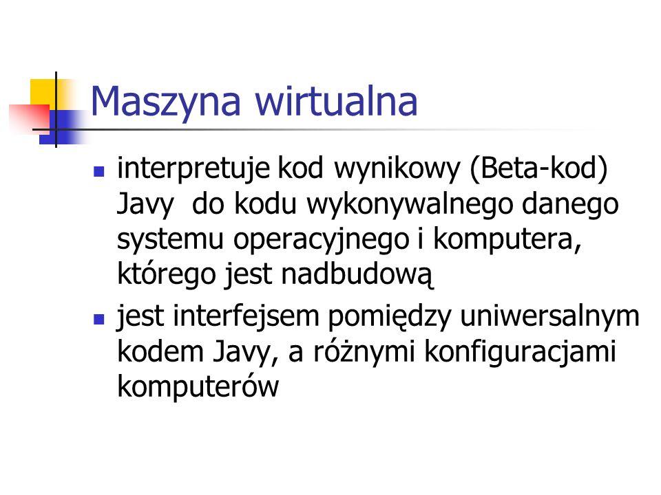 Maszyna wirtualna interpretuje kod wynikowy (Beta-kod) Javy do kodu wykonywalnego danego systemu operacyjnego i komputera, którego jest nadbudową.