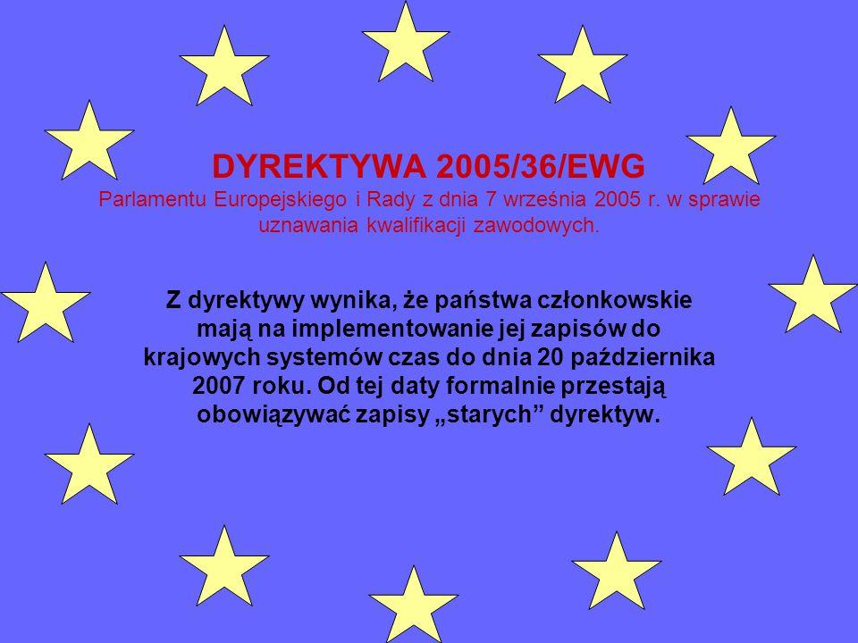 DYREKTYWA 2005/36/EWG Parlamentu Europejskiego i Rady z dnia 7 września 2005 r. w sprawie uznawania kwalifikacji zawodowych.