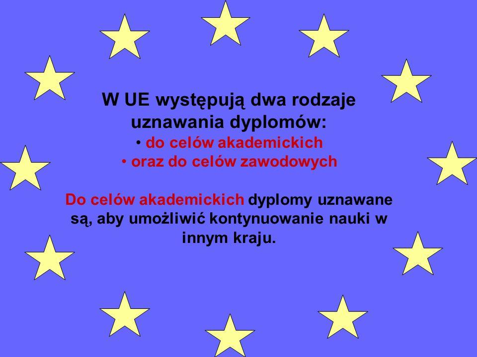 W UE występują dwa rodzaje uznawania dyplomów: